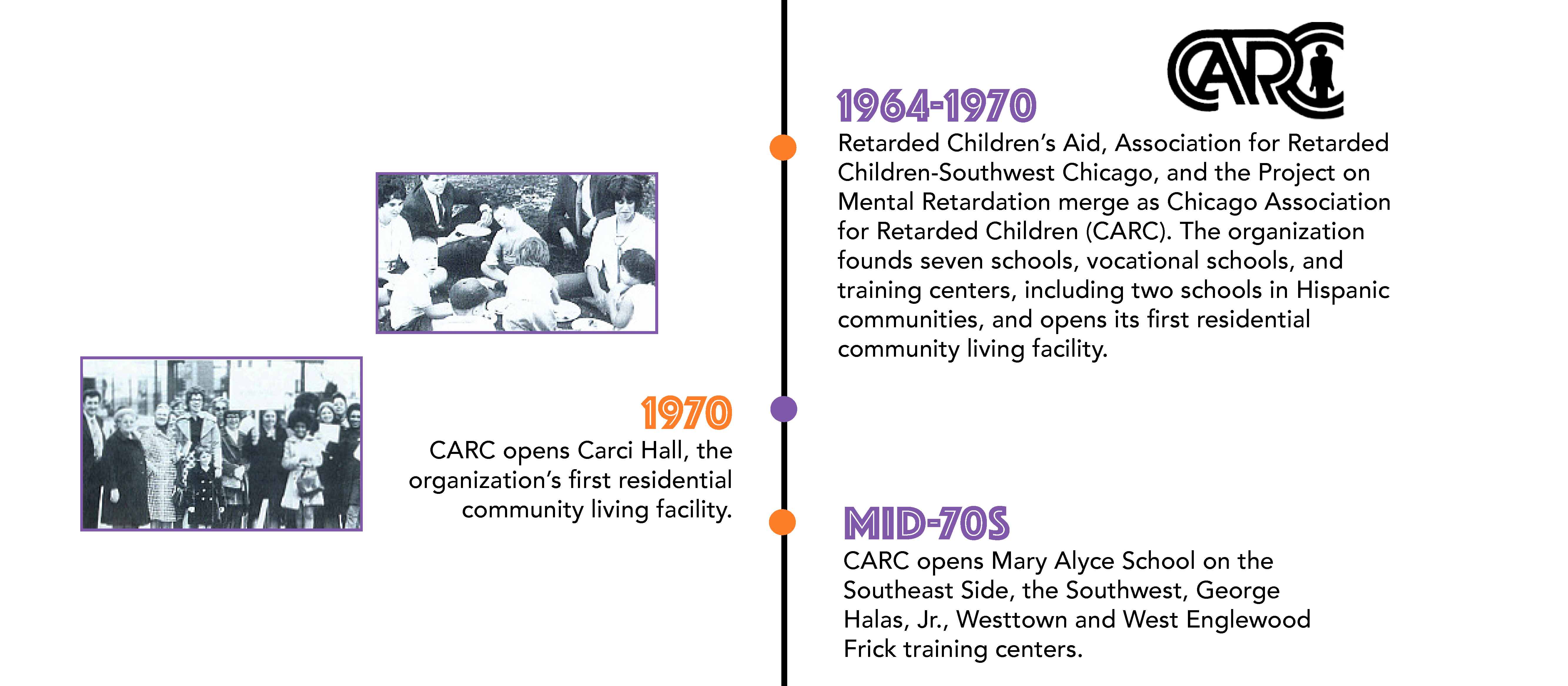 Between 1964-and the mid 70s, RCA, the Association for Retarded Children-Southwest Chicago, and the Project on Mental Retardation merge as Chicago Association for Retarded Children (CARC). The organization founds seven schools, vocational schools, and training centers, including two schools in Hispanic communities, and opens Carci Hall, its first residential community living facility.