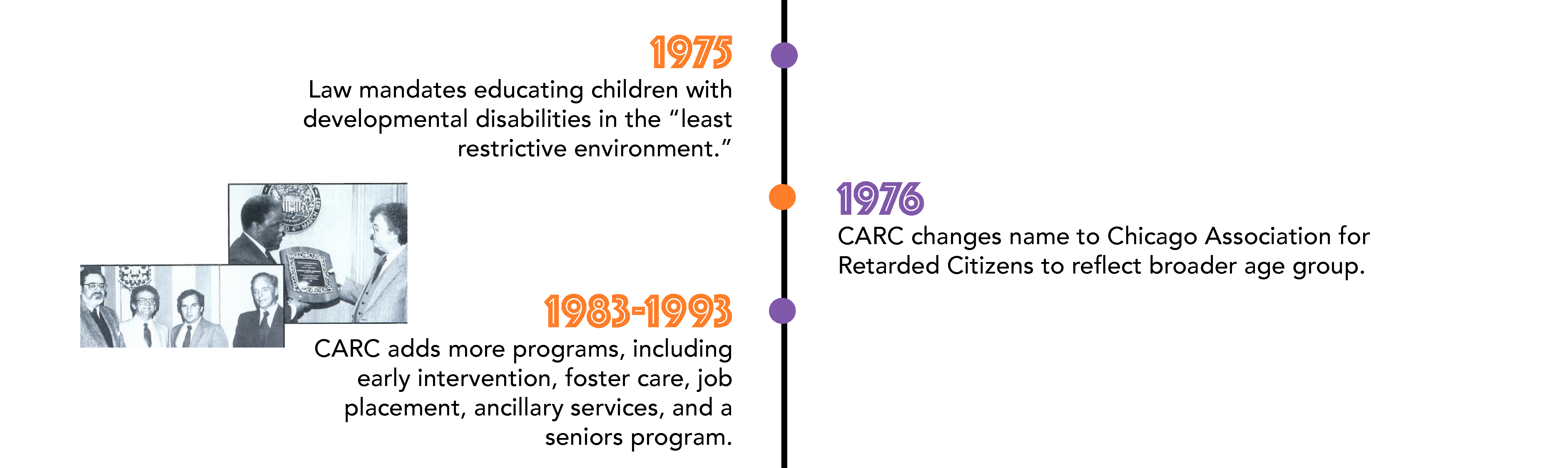 "In 1975, a law was passed that mandated educating children with developmental disabilities in the ""least restrictive environment."" In 1976, CARC changes name to Chicago Association for Retarded Citizens to reflect broader age group. And between 1983 and 1993, CARC adds more programs, including early intervention, foster care, job placement, ancillary services, and a seniors program."